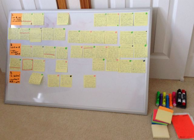 novelplanning